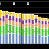 20150608-desi-2015a-main-rank