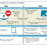 mercado-unico-digital-agenda